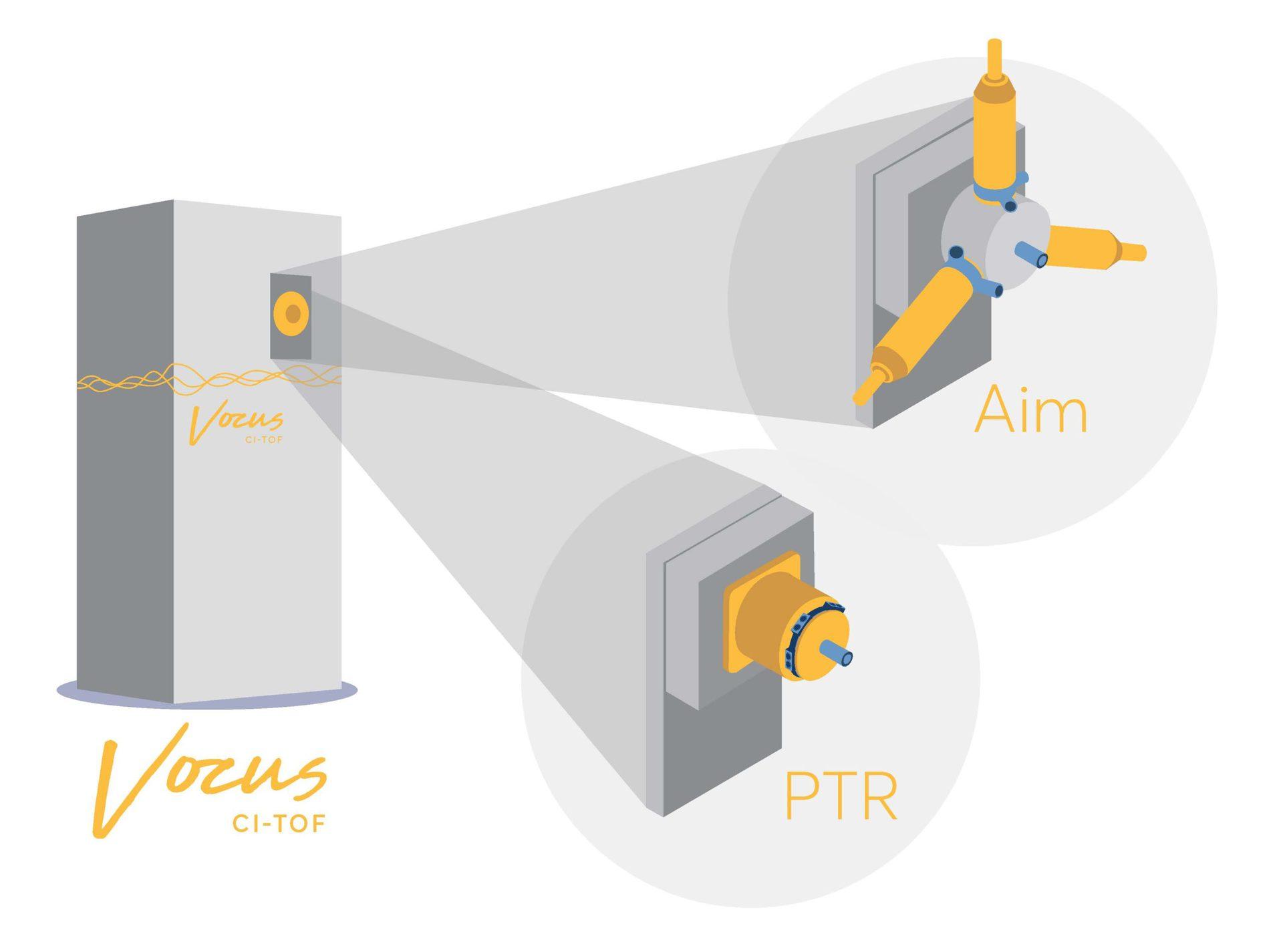 Vocus CI-TOF Reactors